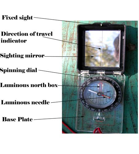 How To Use An Orienteering Compass