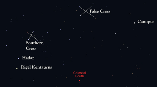 southern cross stars how to find
